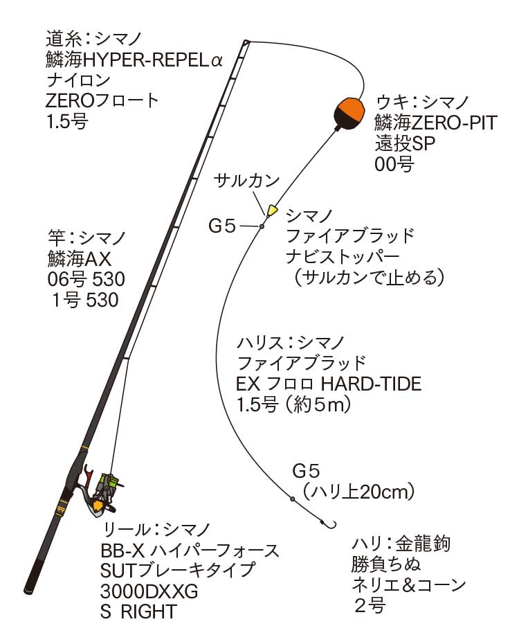 百合野 チヌ釣り仕掛け 鱗海AX